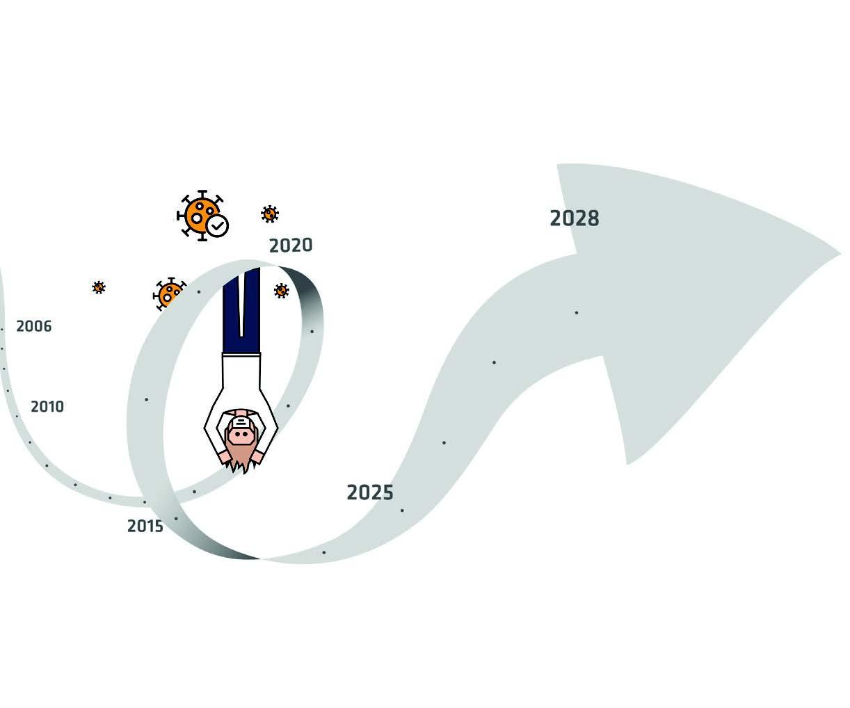Politforum Thun 2022 - 11. & 12. März 2022
